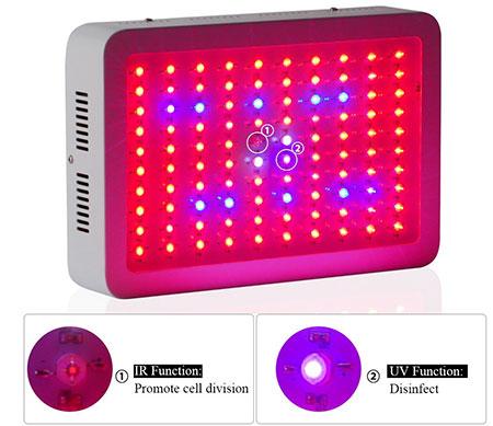 Galaxyhydro LED Grow Plant Light 300w