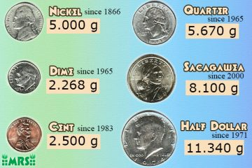 us-coin-weight-chart-for-calibration-scale