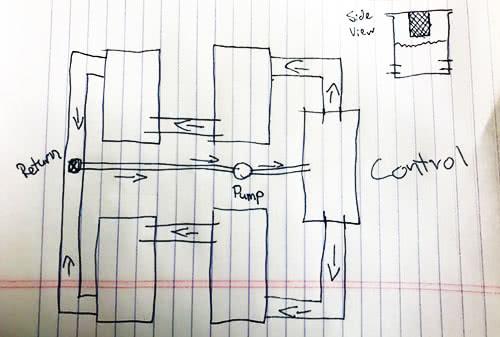 diy diagram setup instructions: build a hydroponic undercurrent system rdwc